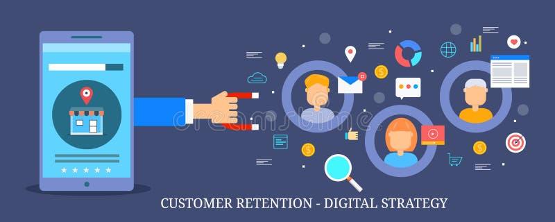Cyfrowej strategia marketingowa dla klienta przyciągania, klient retenci i zobowiązania, Płaski projekta wektoru sztandar royalty ilustracja