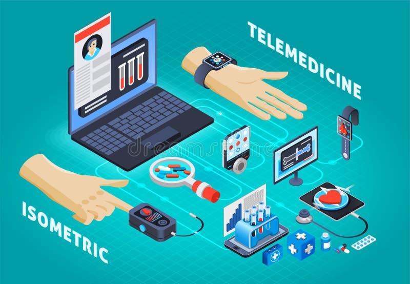 Cyfrowych zdrowie Telemedicine Isometric skład ilustracja wektor