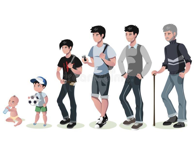 Cykl życie dla mężczyzna Od dziecka senior ilustracja wektor