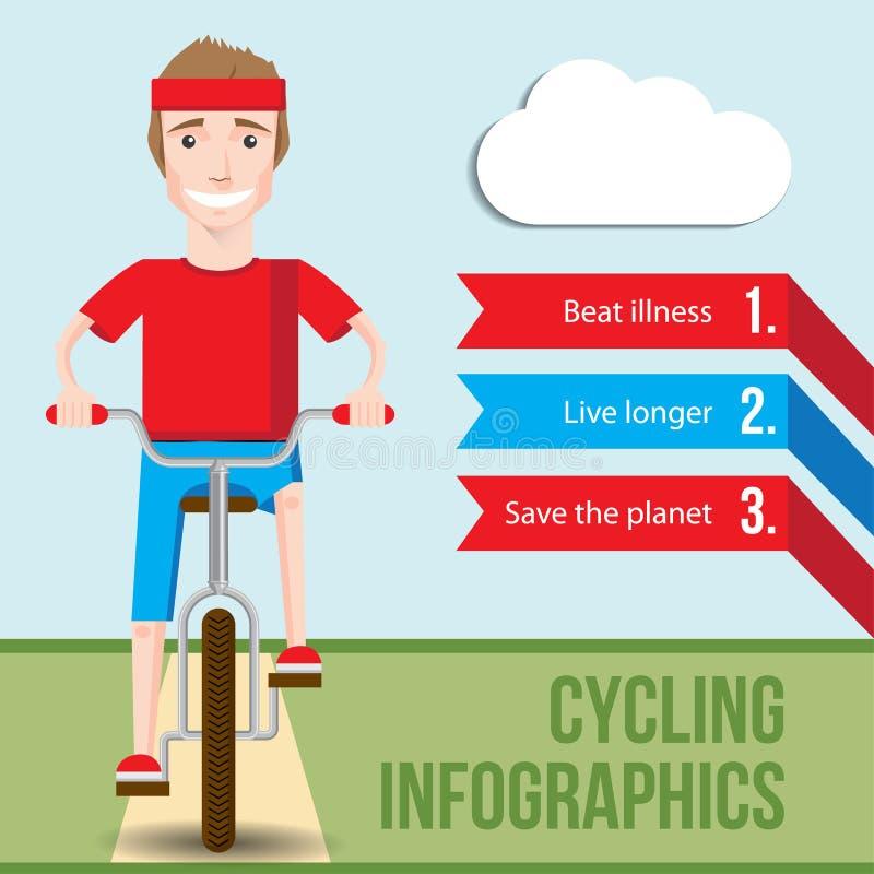 Cykla infographicsbegreppet med främre sikt av att le hipstermannen vektor illustrationer