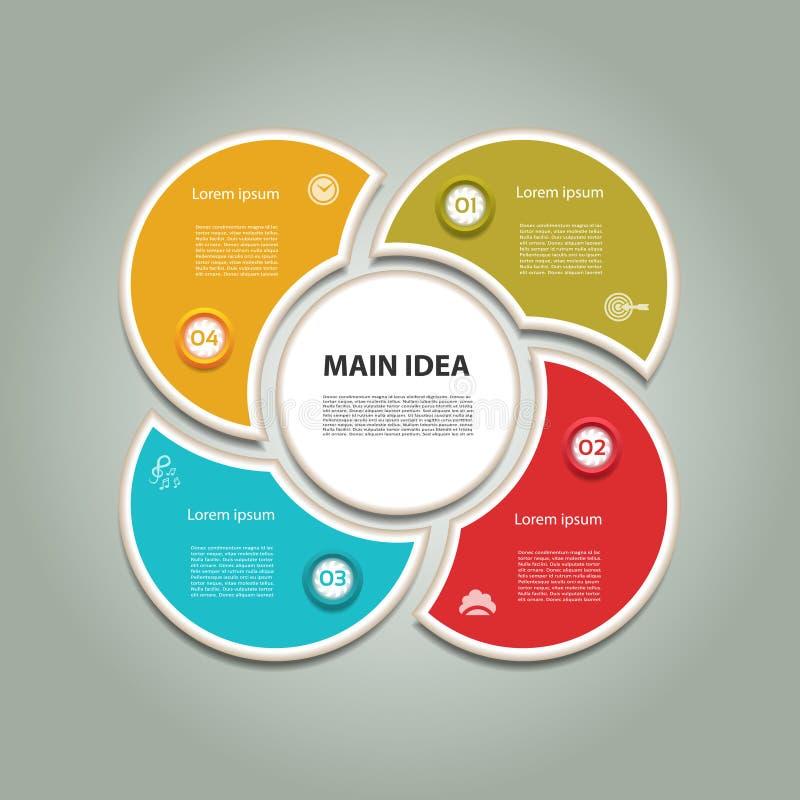 Cykliczny diagram z cztery ikonami i krokami ilustracja wektor