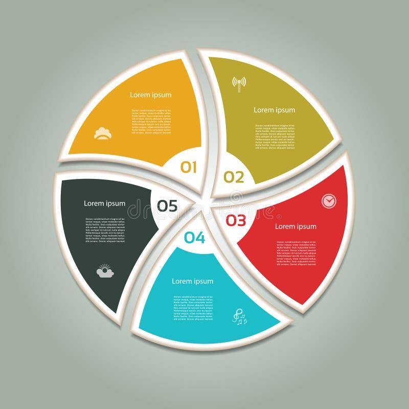 Cykliczny diagram z pięć ikonami i krokami royalty ilustracja