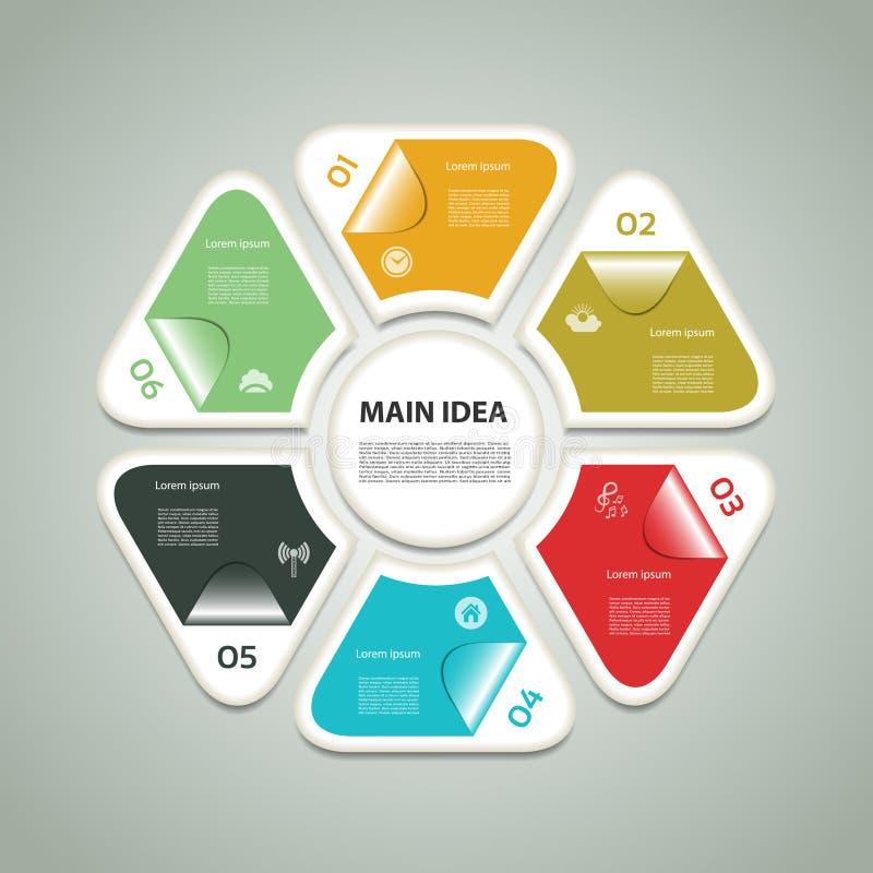 Cykliczny diagram z sześć ikonami i krokami ilustracja wektor