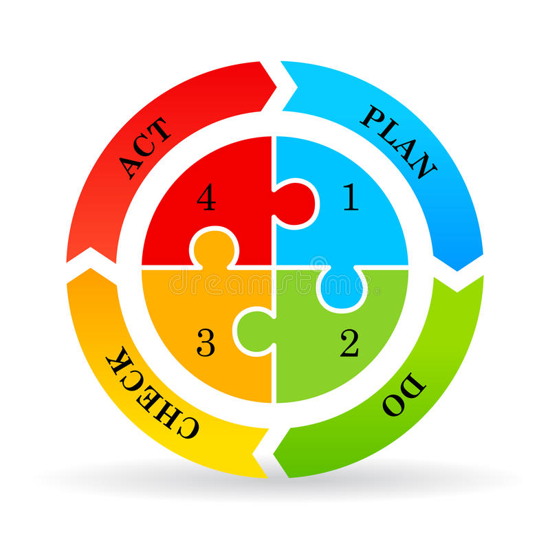 Cyklu diagrama plan robi czeka aktowi royalty ilustracja