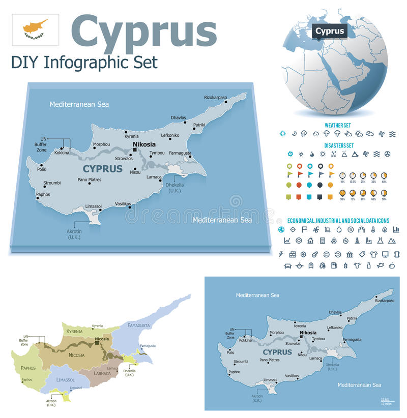 Cypr mapy z markierami ilustracji