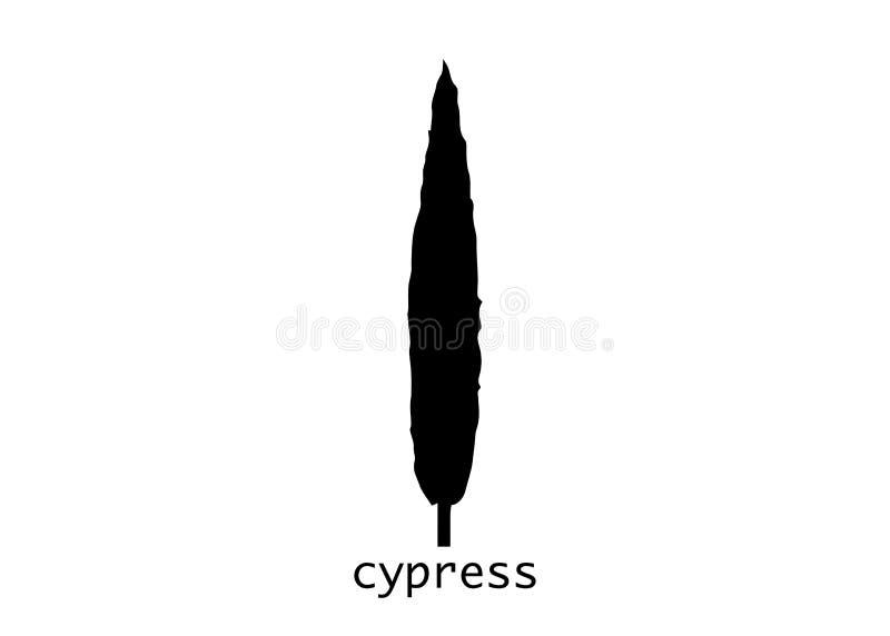 Cypresssymbol Enkel illustration av cypressvektorsymbolen för rengöringsduk Italienska konturcypressträd det typiska tuscan lands royaltyfri illustrationer