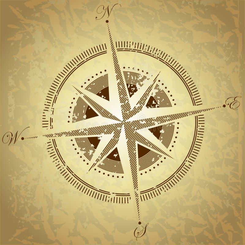 cyrklowy stary ilustracja wektor