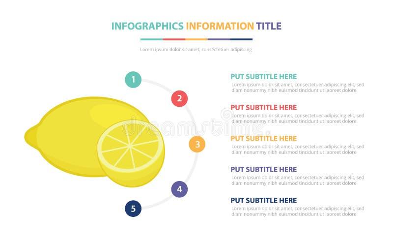 Cytryna szablonu infographic pojęcie z pięć punktami spisuje i różnorodny kolor z czystym nowożytnym białym tłem - wektor ilustracji