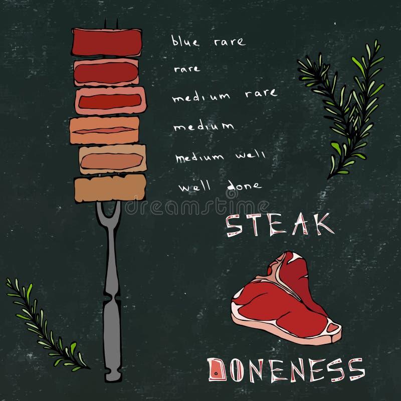 Czarna Deskowa kreda i tło Mapa Inaczej Gotujący kawałki wołowina na rozwidlenia i Porterhouse stku BBQ przyjęcie, steakhouse royalty ilustracja