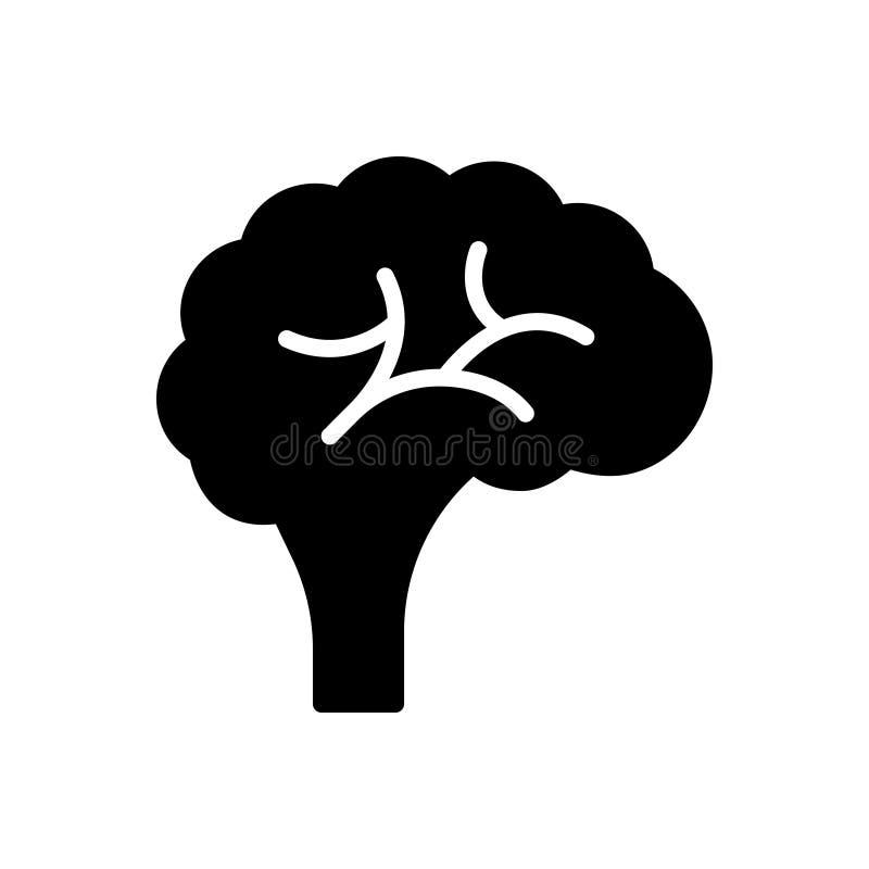 Czarna stała ikona dla mózg, istoty ludzkiej i pamięci, royalty ilustracja