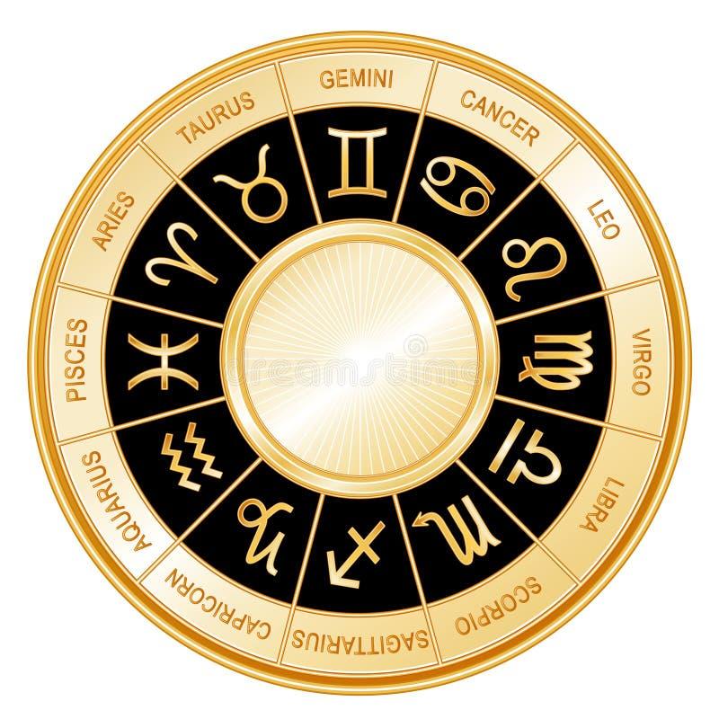 czarne koło astrologii tła ilustracja wektor
