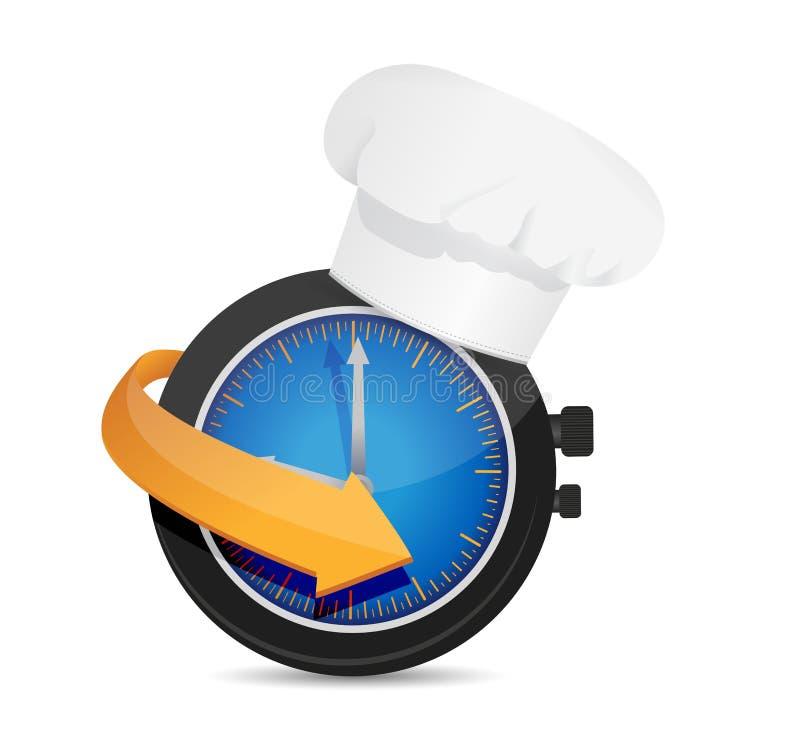 Czas gotować. ilustracyjny projekt ilustracji
