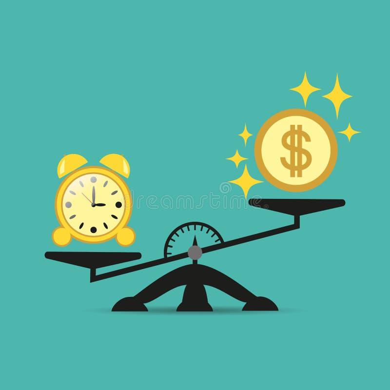 Czas i pieniądze na ważymy, biznesowy sukces Wektorowy pojęcie Czas jest drogi Ilustracja dla twój projektów ilustracja wektor