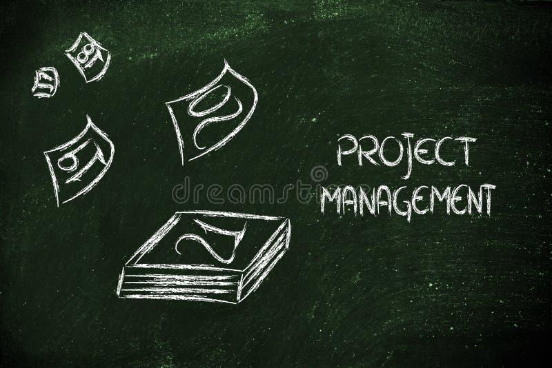 Czas i zarządzanie projektem dla globalnego biznesu obraz stock