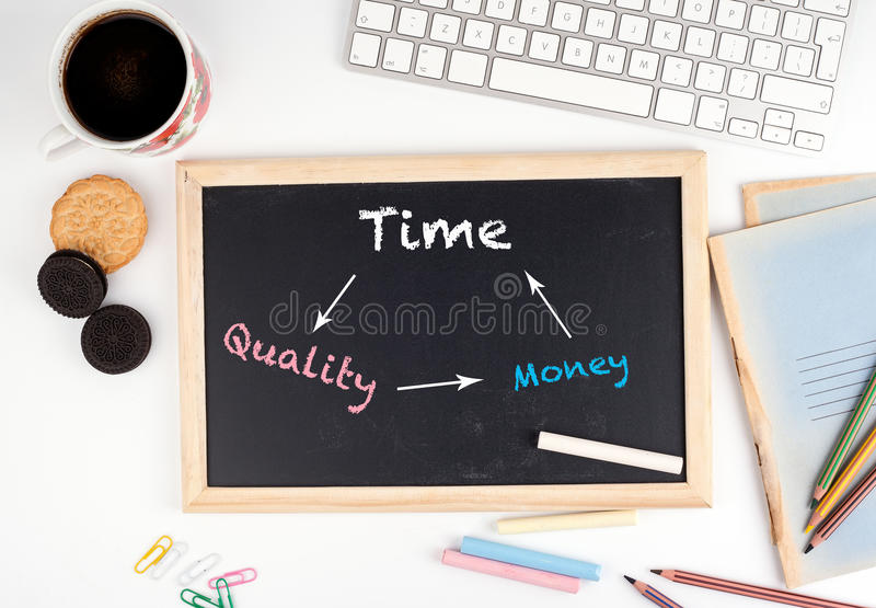 Czas ilości pieniądze Chalkboard, komputerowa klawiatura, kawowy kubek, ciastka i materiały na białym stole, zdjęcie stock