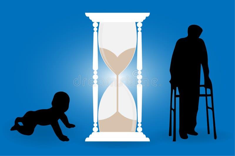 Czasu przelotny pojęcie: dziecko i stary człowiek z piechurów silhouetters, clepsydra między one i hourglass lub ilustracja wektor