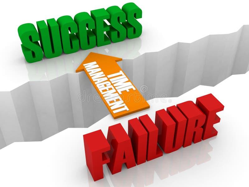 Czasu zarządzanie jest mostem od niepowodzenia sukces. ilustracji