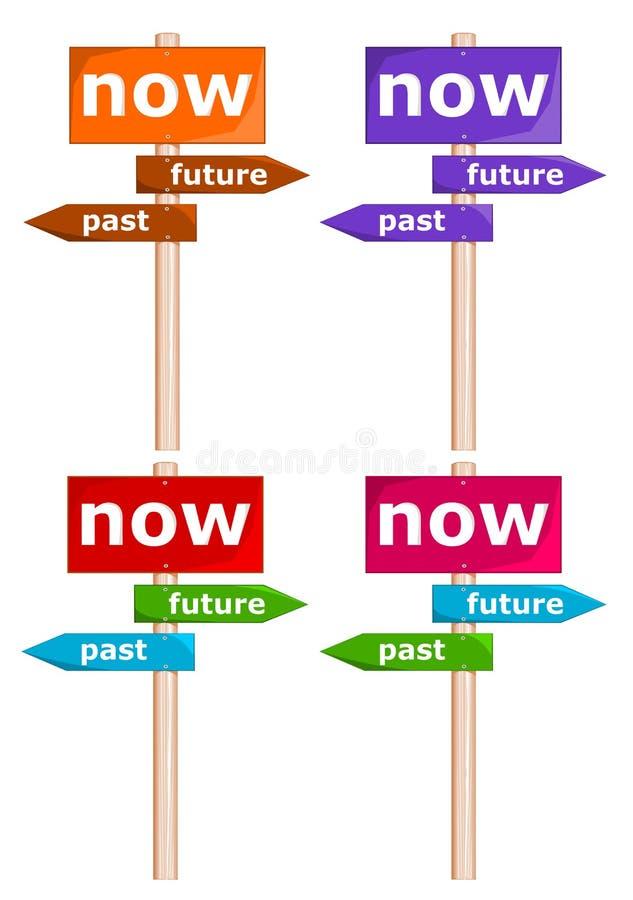 Download Czasu zarządzanie ilustracji. Ilustracja złożonej z poczta - 28953662