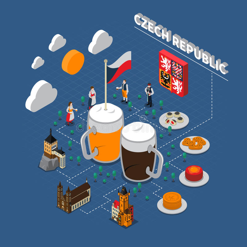 Czech Republic Isometric Flowchart Tourists Guide. Check republic tourists attraction isometric symbols with typical national beer snacks and clothing flowchart vector illustration