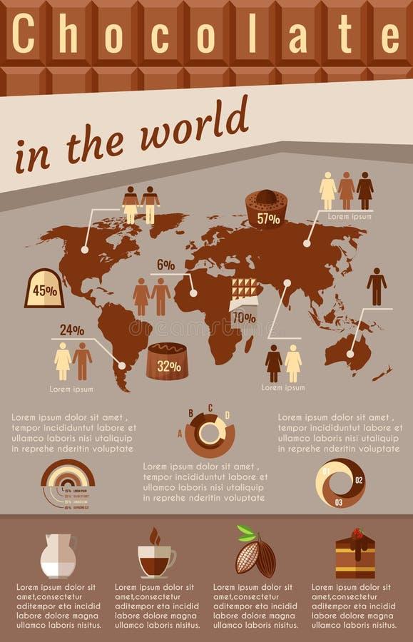 Czekoladowy infographics ilustracji