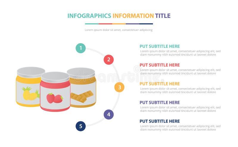 Czekoladowy truskawkowego dżemu szablonu infographic pojęcie z pięć punktami spisuje i różnorodny kolor z czystym nowożytnym biał ilustracja wektor