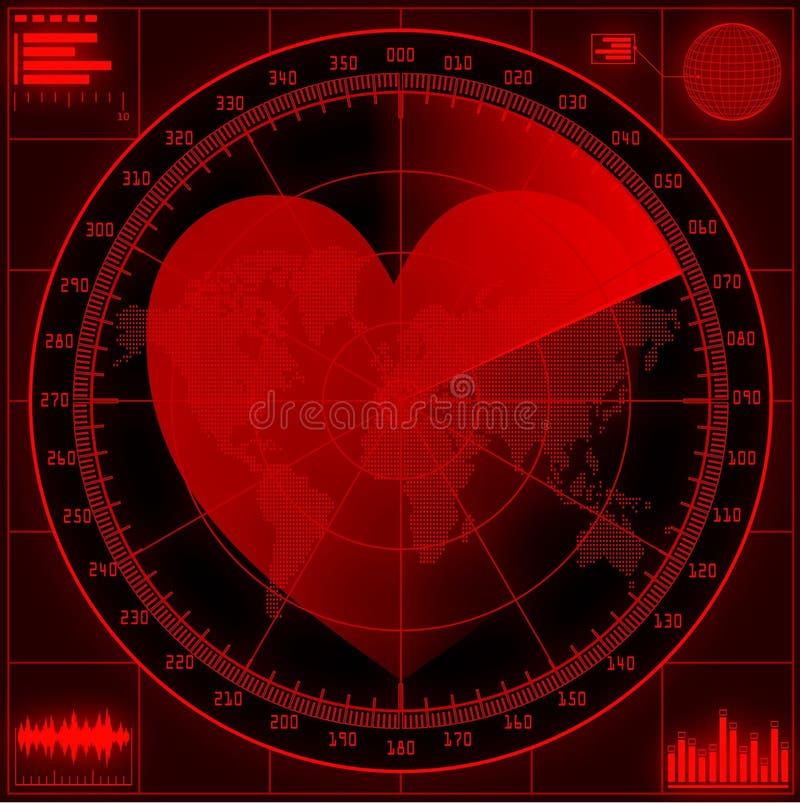 czerwień kierowy radarowy ekran ilustracji