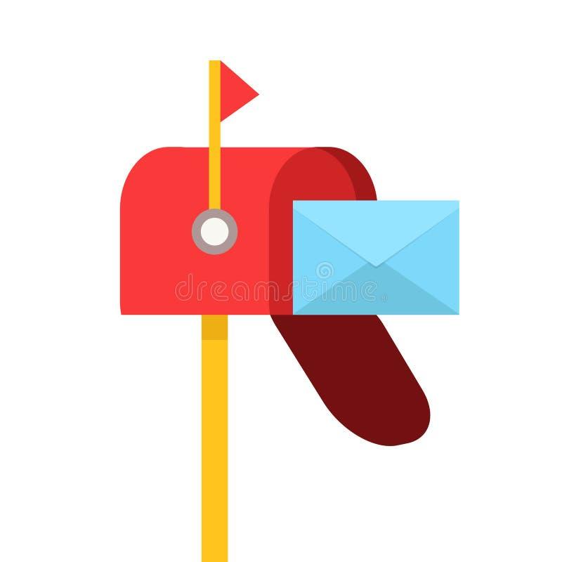 Czerwona skrzynka pocztowa z błękitem odkrywa na bielu, akcyjna wektorowa ilustracja royalty ilustracja