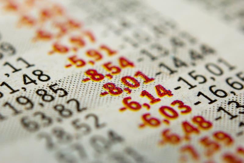 Czerwone rynek papierów wartościowych wartości zdjęcie royalty free