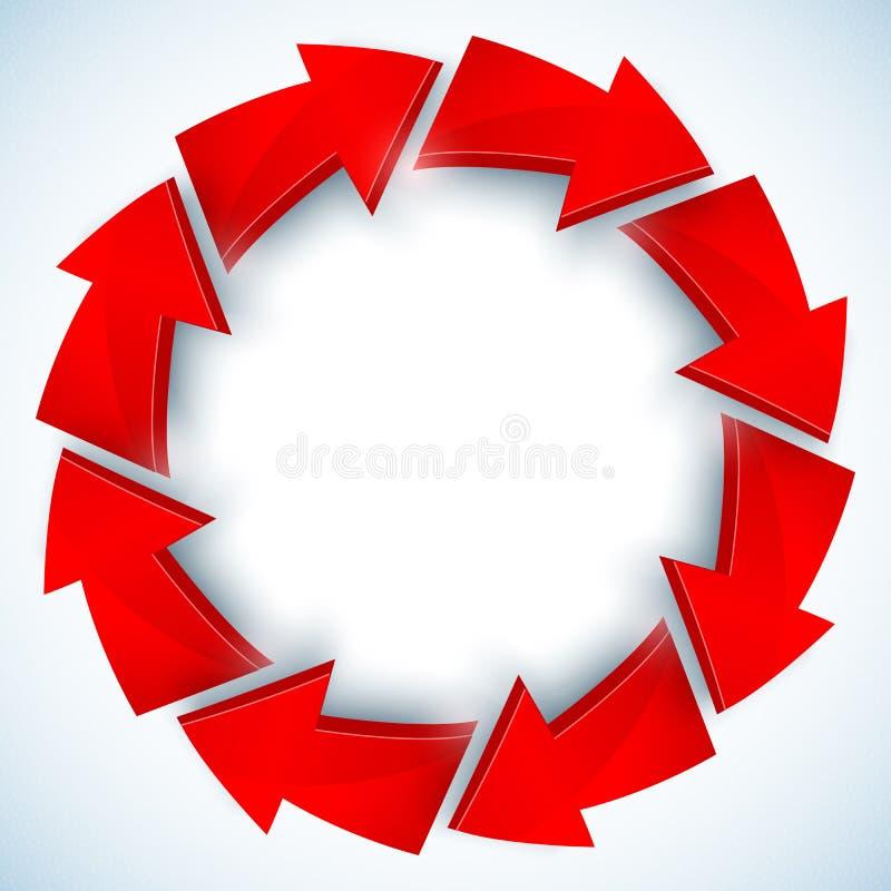 Czerwone strzała zamykający wektorowy okrąg ilustracja wektor