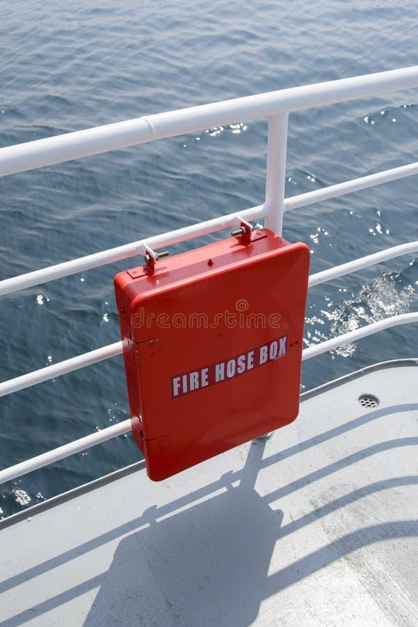 Download Czerwonego Ogienia Hos Pudełko Zdjęcie Stock - Obraz złożonej z ochrona, wyposażenie: 53787630