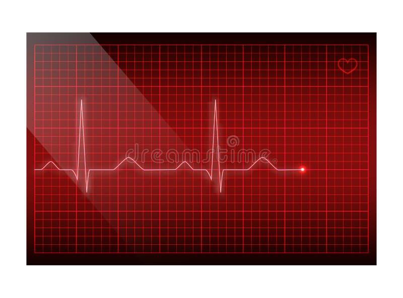 Czerwonej linii tętno na ekranie Wektorowy elektrokardiograma tło ilustracji
