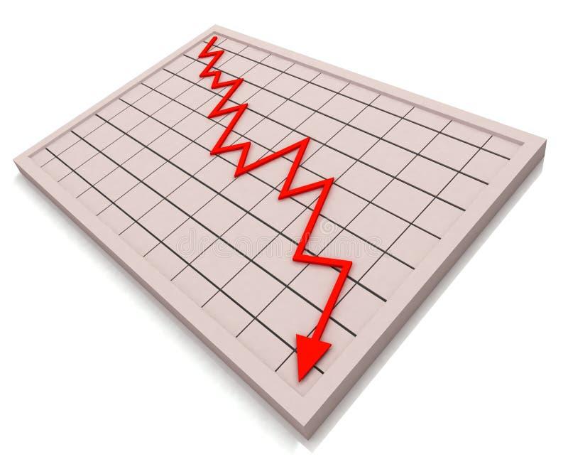 Czerwoni wykresów przedstawienia Zyskują kryzys ilustracja wektor