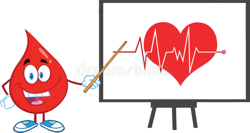 Czerwony krwi kropli charakter Z pointerem Przedstawia Ecg wykres Na Czerwonym sercu ilustracja wektor