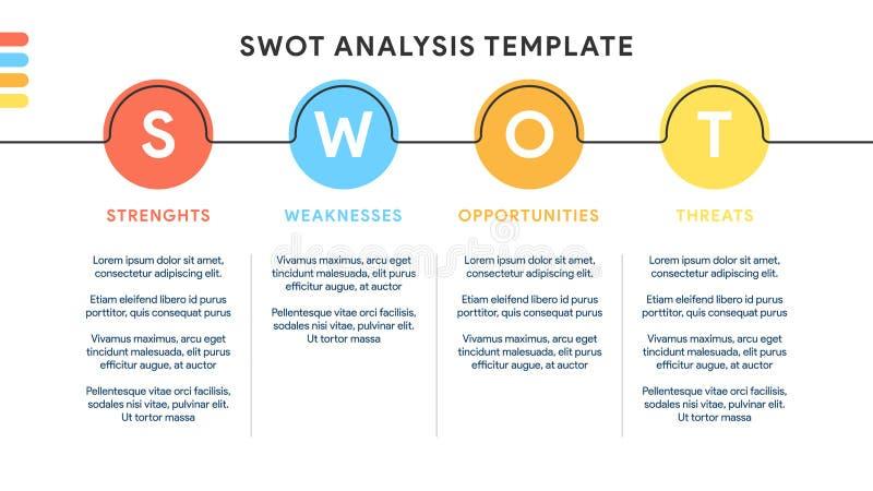 Cztery kolorowego elementu z tekstem wśrodku umieszczający pod elementami Pojęcie analizy planowania strategicznego lub szablonu  royalty ilustracja
