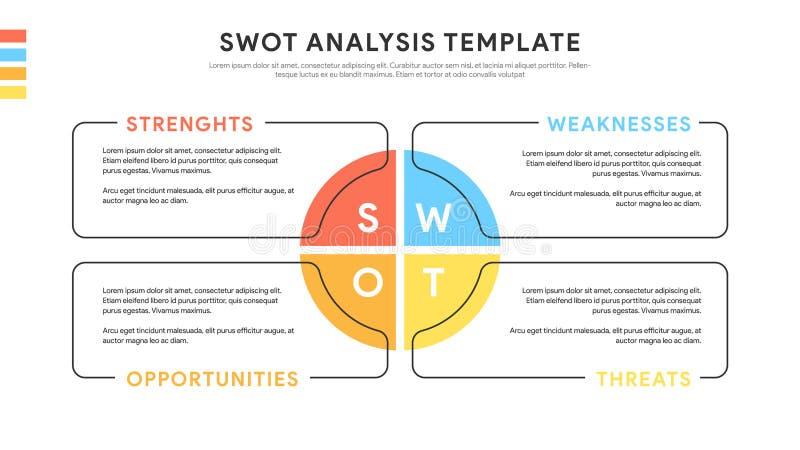Cztery kolorowego elementu z tekstem wśrodku umieszczający wokoło okręgu Pojęcie analizy planowania strategicznego lub szablonu t royalty ilustracja