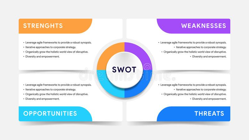 Cztery kolorowego elementu z tekstem wśrodku umieszczający wokoło okręgu Pojęcie analizy planowania strategicznego lub szablonu t ilustracja wektor