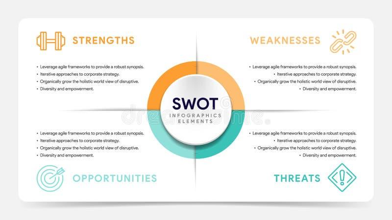 Cztery kolorowego elementu z tekstem wśrodku umieszczający wokoło okręgu Pojęcie analizy planowania strategicznego lub szablonu t ilustracji