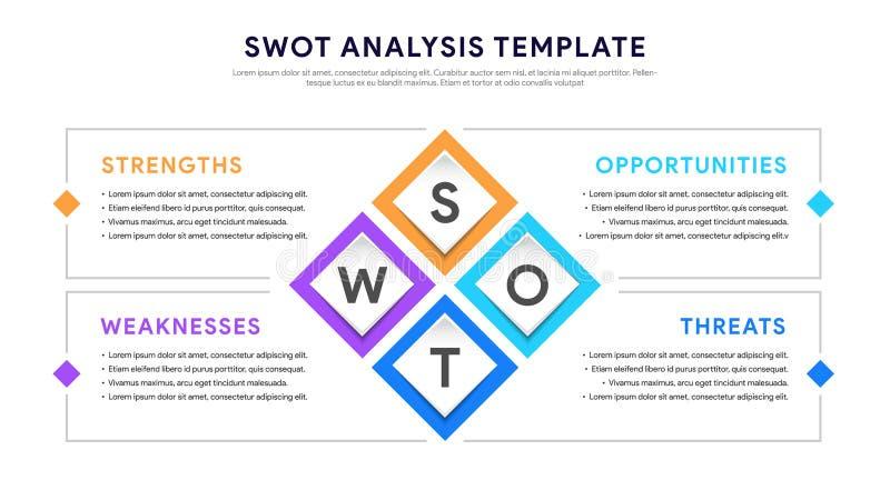 Cztery kolorowego elementu z tekstem wśrodku umieszczający wokoło prostokąta Pojęcie analizy planowania strategicznego lub szablo ilustracja wektor