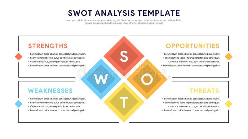 Cztery kolorowego elementu z tekstem wśrodku umieszczający wokoło prostokąta Pojęcie analizy planowania strategicznego lub szablo royalty ilustracja