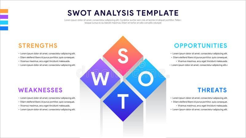 Cztery kolorowego elementu z tekstem wśrodku umieszczający wokoło prostokąta Pojęcie analizy planowania strategicznego lub szablo ilustracji