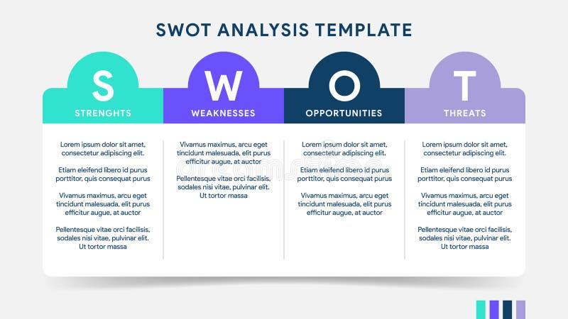 Cztery kolorowego elementu z tekstem wśrodku umieszczający wokoło stołu Pojęcie analizy planowania strategicznego lub szablonu te ilustracji