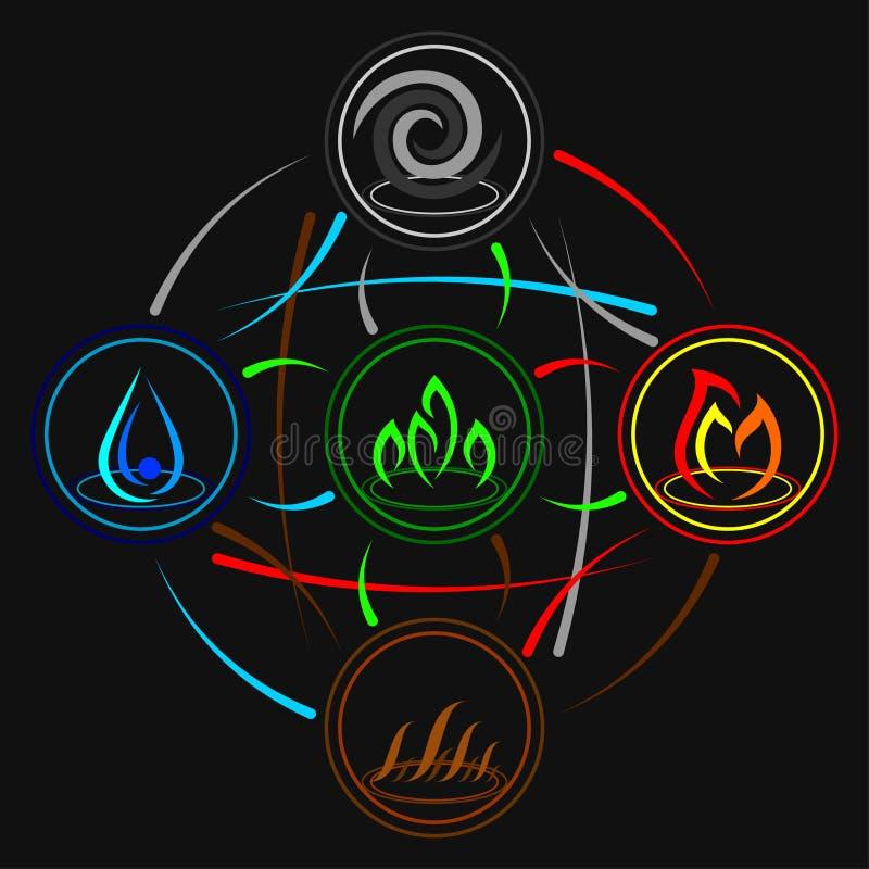Cztery naturalne symbole elementarne 7 fotografia stock