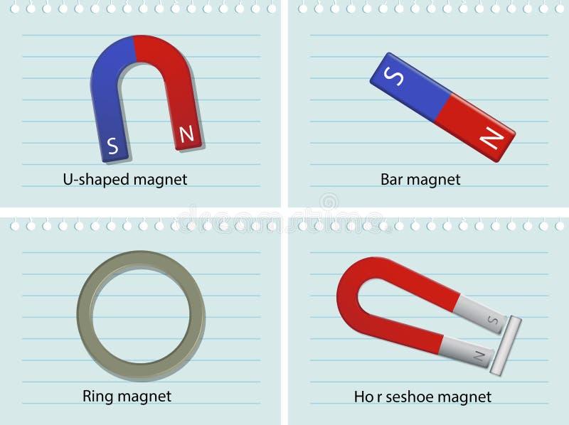 Cztery typ magnesy ilustracja wektor