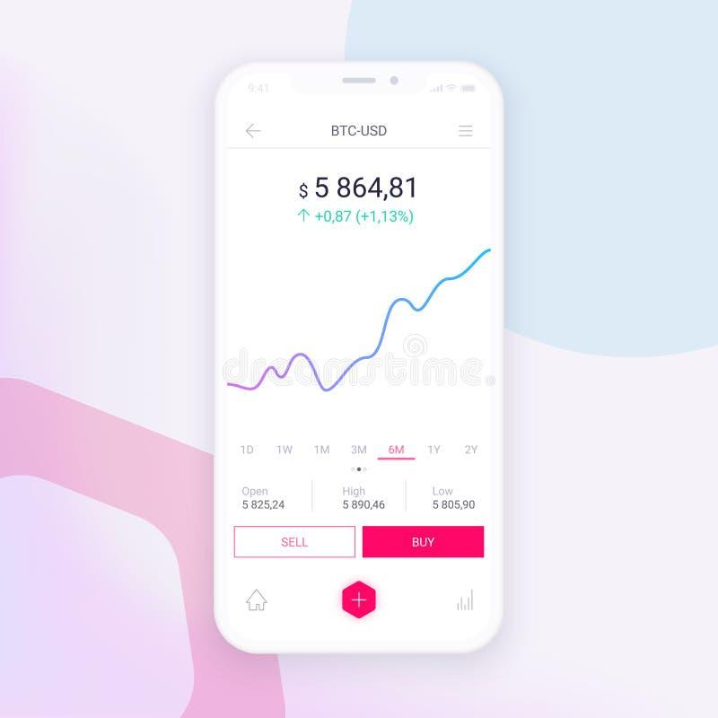 Czyści Mobilnego UI projekta pojęcie Modna Mobilna bankowość Cryptocurrency technologia Bitcoin wymiana Pieniężne analityka 10 ep ilustracji
