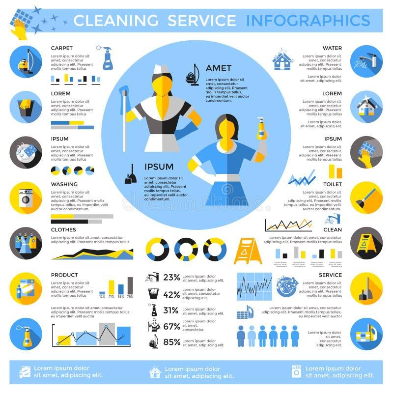 Czyści Usługowy Infographics royalty ilustracja