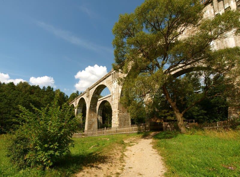 """Czyki van StaÅ """"van de aquaductenspoorweg stock afbeeldingen"""