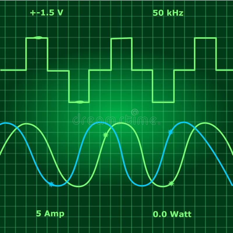 Czysty sinus fali przedstawienie na zielonym monitorze ilustracji