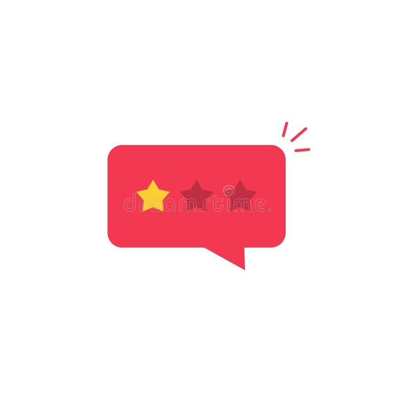 Dålig granskningvärderingssymbol, negativ hastighet för granskningstjärnor, intygmeddelande royaltyfri illustrationer