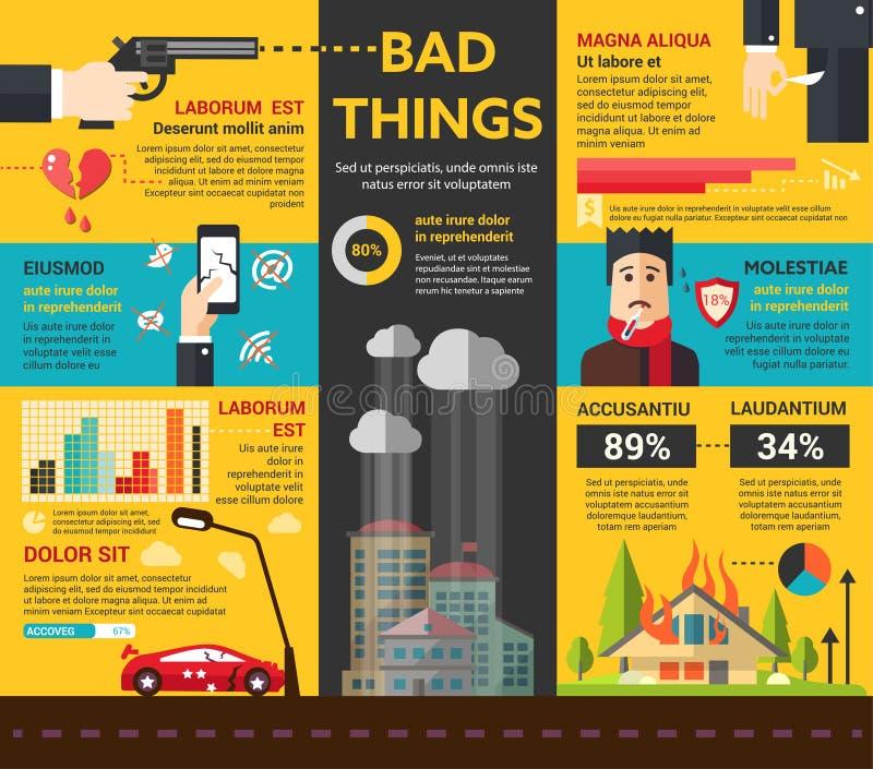Dålig saker - affisch, broschyrräkningsmall stock illustrationer