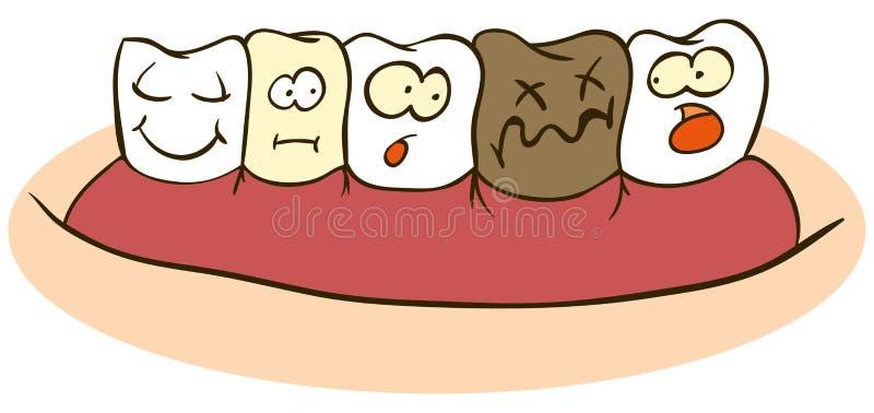 dåliga tänder vektor illustrationer